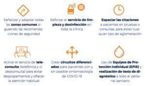 medidas prevención covid-19
